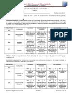 Evaluacion Coef2 ARTES Semestre II