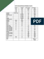 Presupuesto de Materiales Primera Planta