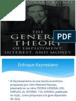 Enfoque Keynesiano.pptx 1