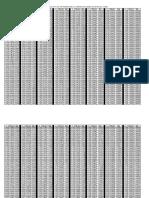 UnitNormalTable.pdf