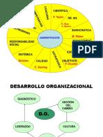 267460011-DESARROLLO-ORGANIZACIONAL.ppt