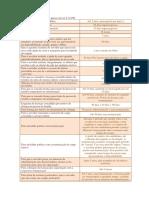 Tabela Simplificada Com Os Prazos Da Lei 8112
