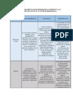 Diferentes Herramientas Que Proporciona Internet y Las Posibilidades de Uso en Su Actividad Profesional