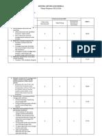 Perhitungan KKM Produktif Multimedia