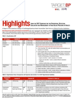 Hypertension Highlights