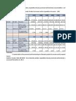 Chart CIHI CANSIM Health Expenditure GDP Percapita 1987 2017