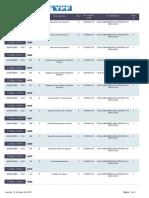 1 - PEP 68102015-16 - 19-05-2015