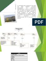 Comparacion Manual de Puentes