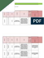 Formato Identificacion de Peligros y Evaluacion de Riesgos- Final