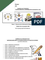 Diseño de Sistemas GIS