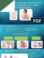Diferencias Anatomo Fisiológicas Funcionales