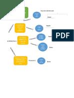Anexo 2. Ejemplo Dibujo Árbol de Decisión