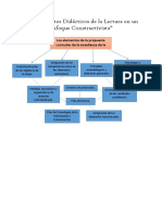 Componentes Didácticos de La Lectura en Un Enfoque Constructivista