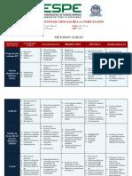 AnagumblaEvelyn-VillarrealLuigi_Metodologías-agiles.docx