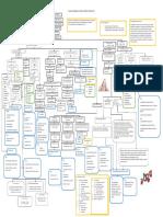 PATHWAY POST PARTUJM_Edit 1303.pdf