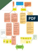 Diferencia Entre Proceso Urgente y Proceso Especial