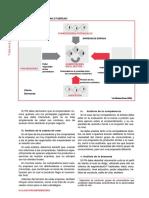 Manual Del Emprendedor 80-130