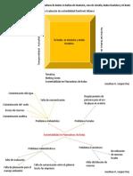 Evaluación Sobre Sustentabilidad a Planeadoras de Bodas en Bahías de Huatulco, Caso de Estudio, Bodas Huatulco y Mi Boda Huatulco