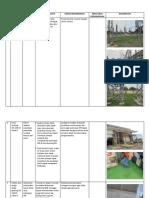 Temuan Negatif Pekerjaan Sipil GIS Kembangan 21112017