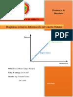 Diagrama_esfuerzo_deformación_Caucho_Natural_arrastre.docx