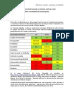 SOBRE EL PROYECTO DE GRAVAR LAS MONEDAS DIGITALES COMO  RENTA FINANCIERA DE ACCIONES Y BONOS