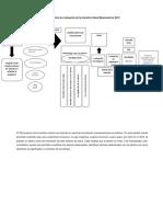 Diseño mixto de evaluación de la iniciativa Salud Mesoamérica 2015.docx