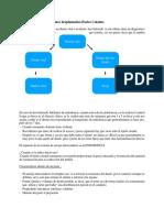 PLC Clase 22- Postes Colados
