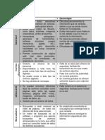 Maira Gelvez CuadroComparativo Actividad.1.1