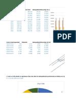 FI_U5_A1_MAPM_análisis de datos.xlsx