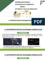 UNIDAD-4.pptx-347690884