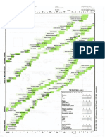 Grafik Denvertu 6