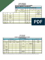 Examenes Setiembre 2010 de Bachillerato-actualizado el 27 de agosto del 2010