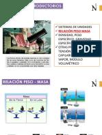 01 B RELACION FUERZA MASA.pdf