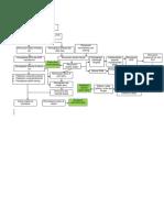 Patofisiologi pohon masalah.docx