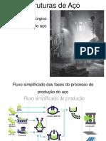 1.c.processo de Fabricacao Das Estruturas de Aço