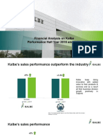 Kalbe First Half Review