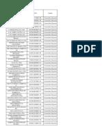Tabela de Empresa