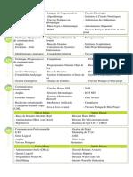 Programme EMSI