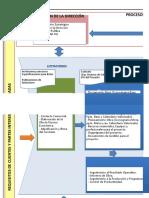 Mapa de Procesos.xlsx