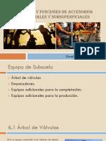 Objetivos y Funciones de Accesorios Superficiales y Subsuperficiales