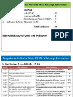 Indikator Mutu RS Mitra Keluarga Kemayoran