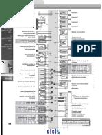 HONDA INYECCIÓN ELECTRÓNICA CIVIC 1.4 (D14A2) 1995-1997 HONDA PGM-FI PDF.pdf