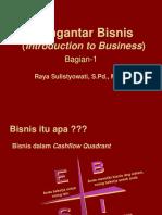Pengantar-Bisnis-1 - Copy.ppt