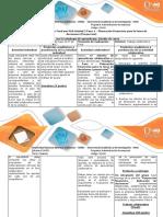 Guía de Actividades y rúbrica de evaluación Paso 4 - Planeación Financiera - Entrega evaluación final.docx