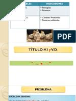 Variables y Titulo