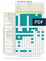 جدول آنواع عایق و کاربردهای آنها