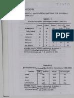 POL 4 - Texto 19 - O Executivo e a Construção Do Estado No Brasil