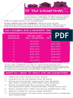 Property Tax Exemption Workshops