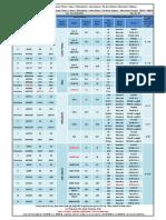 QT-002!02!50 Hz Lister Peter_Aksa_Mitsubishi_John Deere_Perkins Engine-Alternator Couple Table 2015.02.16