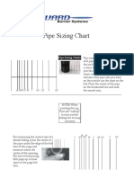 Pipe Sizing Chart